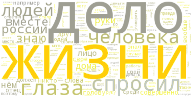 Wordcloud from Russian national corpus